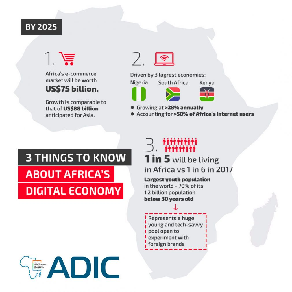 Digitalisation is shaping economic development in Africa